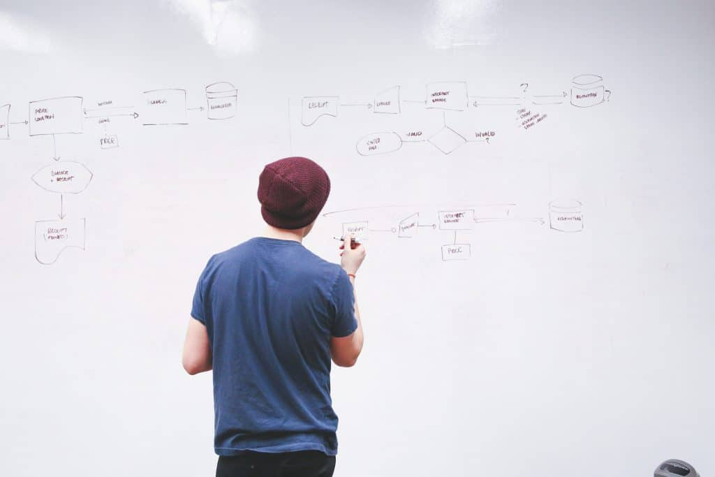 A man writing a plan out on a whiteboard.