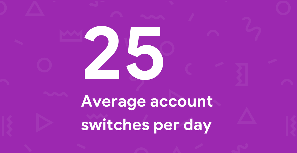 2018 year in review- average account switches per day.